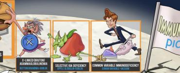 Immunodeficiencies