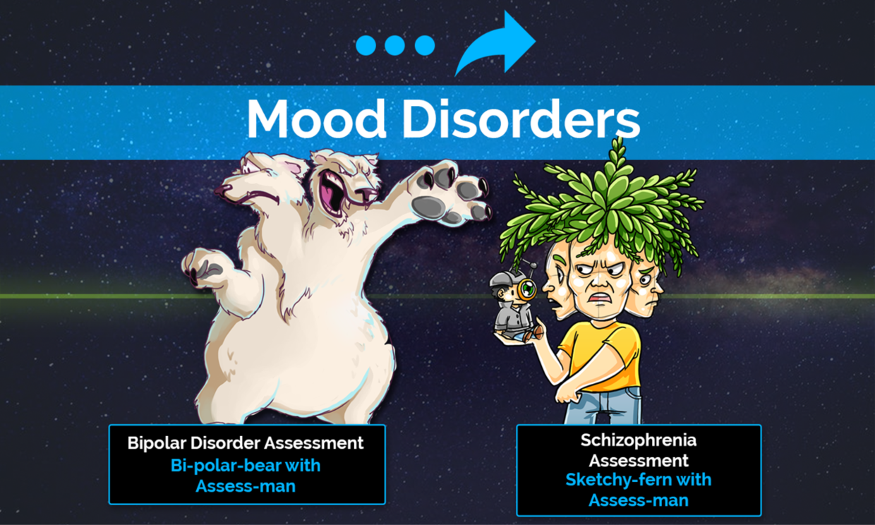 Mood disorders require precise and extensive understanding since assessments within mental health can often be very similar.