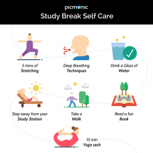 Nursing Study Break Self Care Infographic