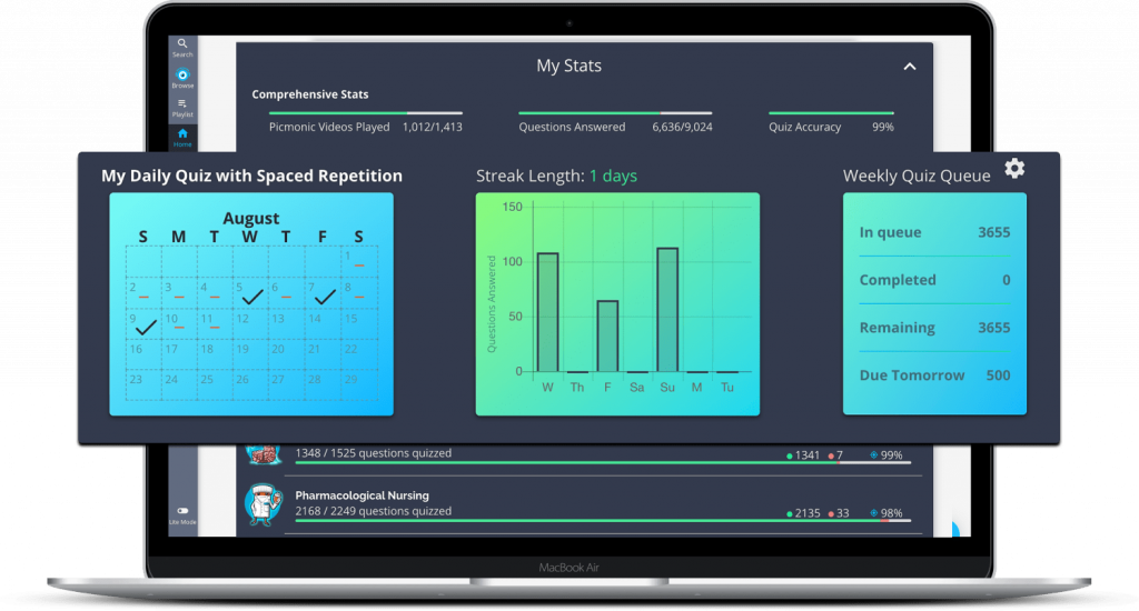 track your progress spaced repetition
