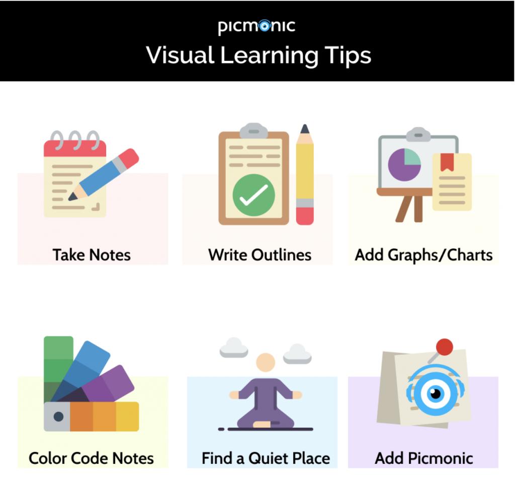 Visual Learning Tips - Med & Nursing Students