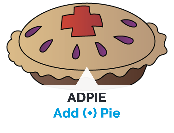 What is ADPIE & The Nursing Process?