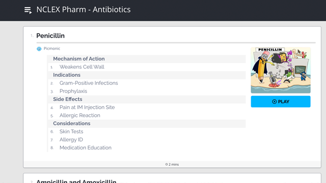NCLEX® Pharmacology - Antibiotics